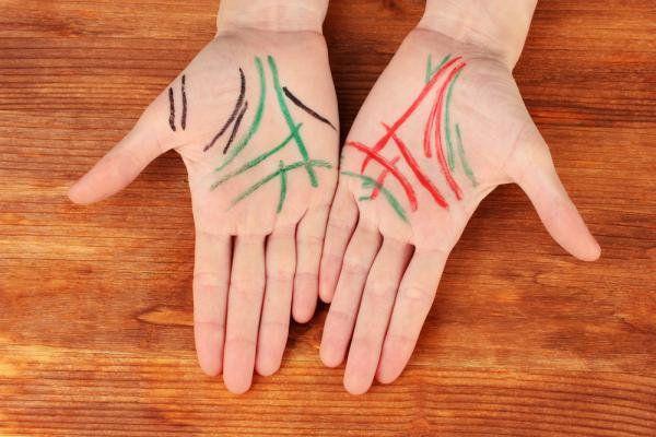 Важно понять последовательность исследования рук
